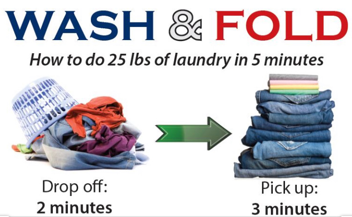 Wash & Fold How To